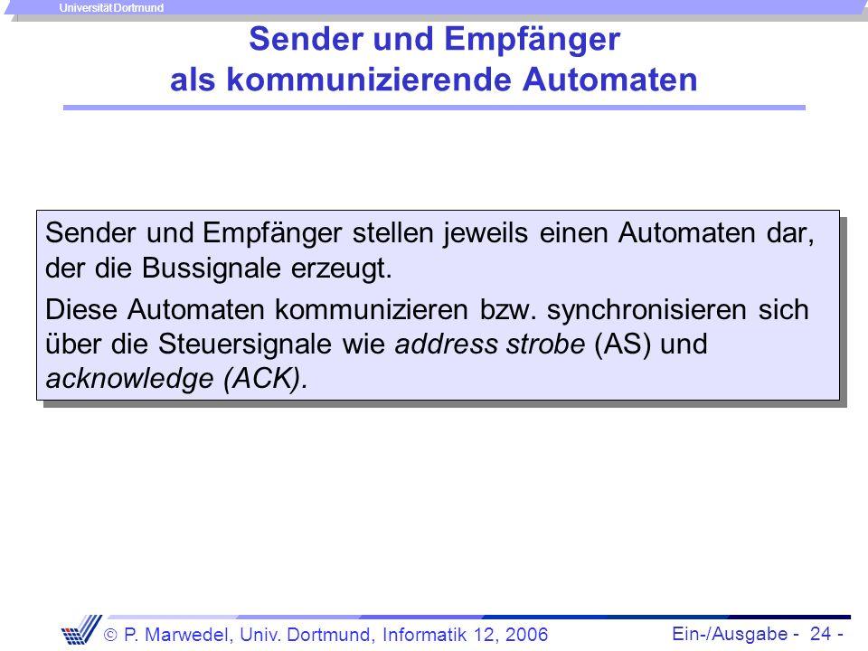 Ein-/Ausgabe - 24 - P. Marwedel, Univ. Dortmund, Informatik 12, 2006 Universität Dortmund Sender und Empfänger als kommunizierende Automaten Sender un