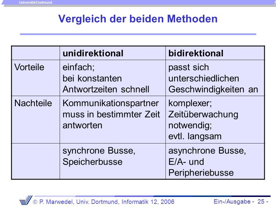 Ein-/Ausgabe - 25 - P. Marwedel, Univ. Dortmund, Informatik 12, 2006 Universität Dortmund Vergleich der beiden Methoden unidirektionalbidirektional Vo