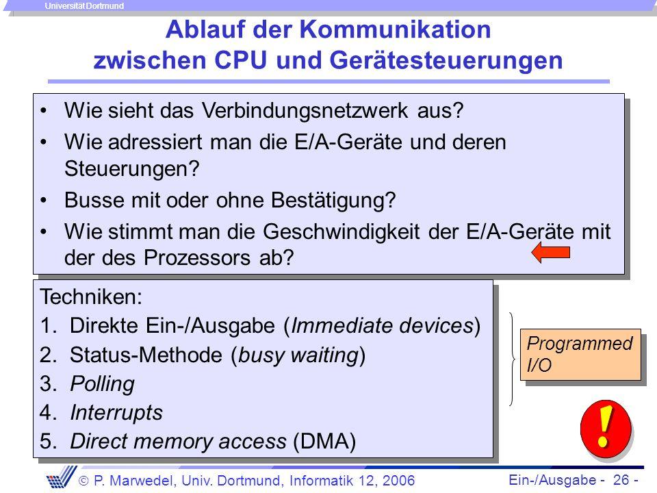 Ein-/Ausgabe - 26 - P. Marwedel, Univ. Dortmund, Informatik 12, 2006 Universität Dortmund Wie sieht das Verbindungsnetzwerk aus? Wie adressiert man di