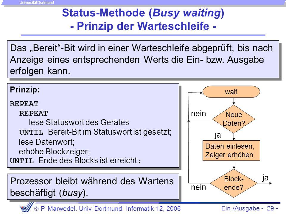 Ein-/Ausgabe - 29 - P. Marwedel, Univ. Dortmund, Informatik 12, 2006 Universität Dortmund Status-Methode (Busy waiting) - Prinzip der Warteschleife -