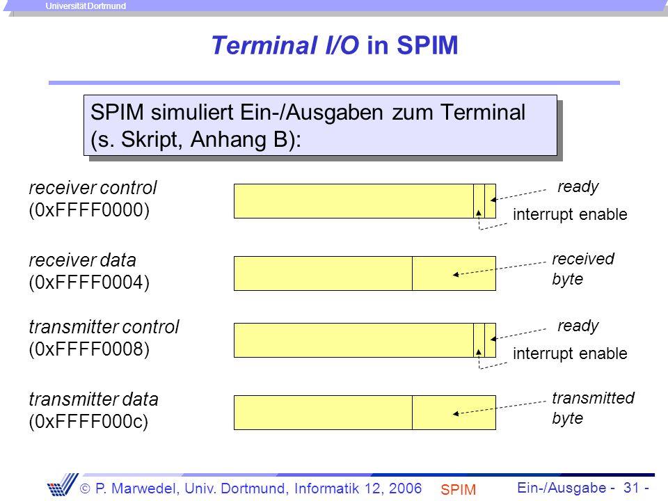 Ein-/Ausgabe - 31 - P. Marwedel, Univ. Dortmund, Informatik 12, 2006 Universität Dortmund Terminal I/O in SPIM SPIM simuliert Ein-/Ausgaben zum Termin