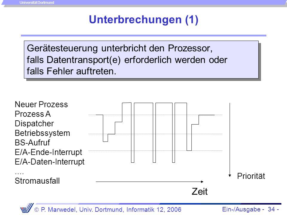 Ein-/Ausgabe - 34 - P. Marwedel, Univ. Dortmund, Informatik 12, 2006 Universität Dortmund Unterbrechungen (1) Gerätesteuerung unterbricht den Prozesso