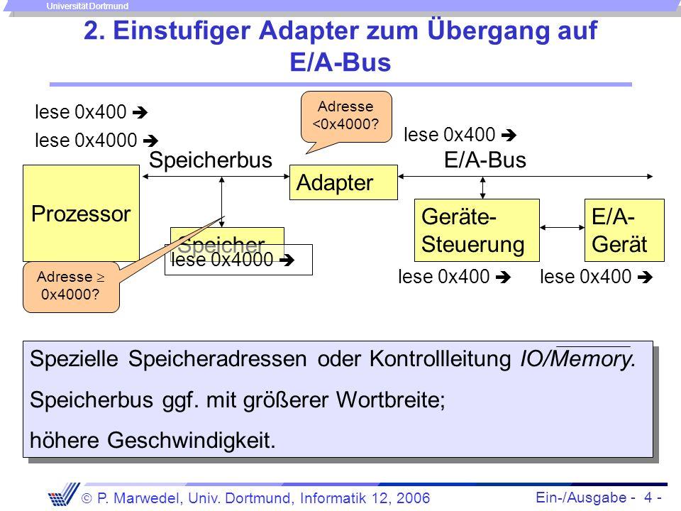 Ein-/Ausgabe - 4 - P. Marwedel, Univ. Dortmund, Informatik 12, 2006 Universität Dortmund 2. Einstufiger Adapter zum Übergang auf E/A-Bus Prozessor Spe