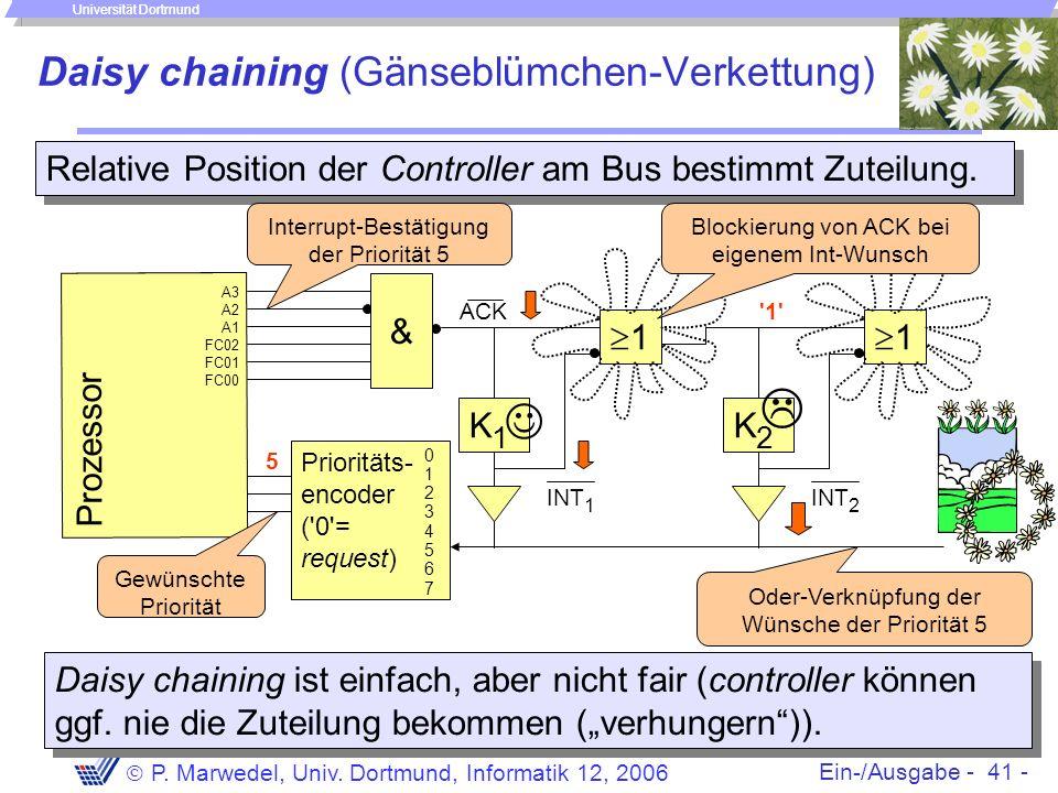 Ein-/Ausgabe - 41 - P. Marwedel, Univ. Dortmund, Informatik 12, 2006 Universität Dortmund Daisy chaining (Gänseblümchen-Verkettung) Prozessor Relative