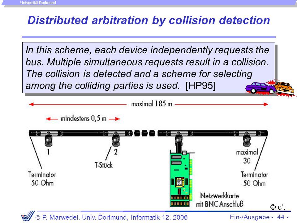 Ein-/Ausgabe - 44 - P. Marwedel, Univ. Dortmund, Informatik 12, 2006 Universität Dortmund Distributed arbitration by collision detection In this schem