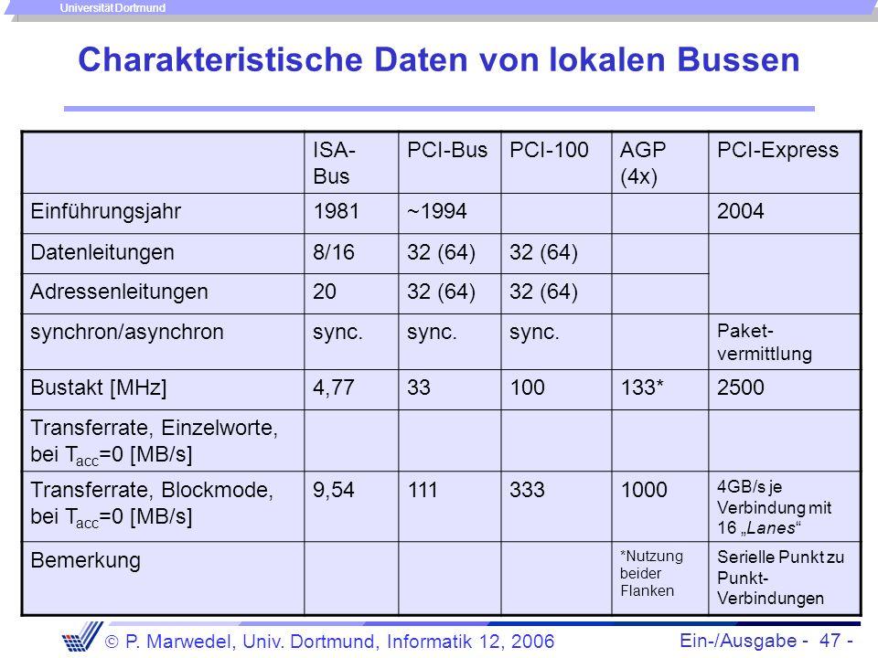 Ein-/Ausgabe - 47 - P. Marwedel, Univ. Dortmund, Informatik 12, 2006 Universität Dortmund Charakteristische Daten von lokalen Bussen ISA- Bus PCI-BusP