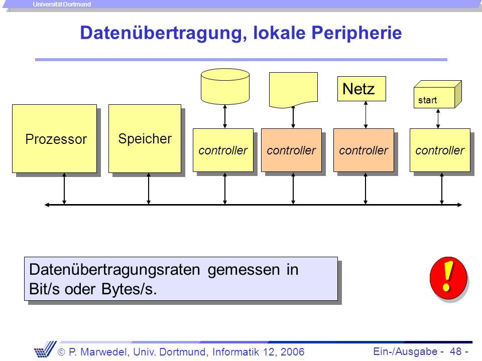 Ein-/Ausgabe - 48 - P. Marwedel, Univ. Dortmund, Informatik 12, 2006 Universität Dortmund Datenübertragung, lokale Peripherie Speicher controller Proz