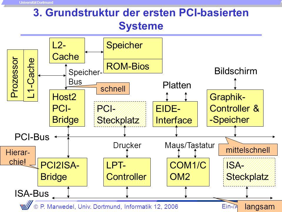 Ein-/Ausgabe - 5 - P. Marwedel, Univ. Dortmund, Informatik 12, 2006 Universität Dortmund 3. Grundstruktur der ersten PCI-basierten Systeme L2- Cache H