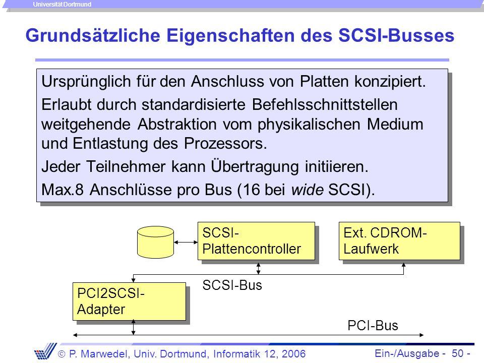 Ein-/Ausgabe - 50 - P. Marwedel, Univ. Dortmund, Informatik 12, 2006 Universität Dortmund Grundsätzliche Eigenschaften des SCSI-Busses Ursprünglich fü