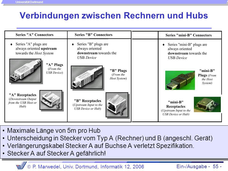 Ein-/Ausgabe - 55 - P. Marwedel, Univ. Dortmund, Informatik 12, 2006 Universität Dortmund Verbindungen zwischen Rechnern und Hubs Maximale Länge von 5