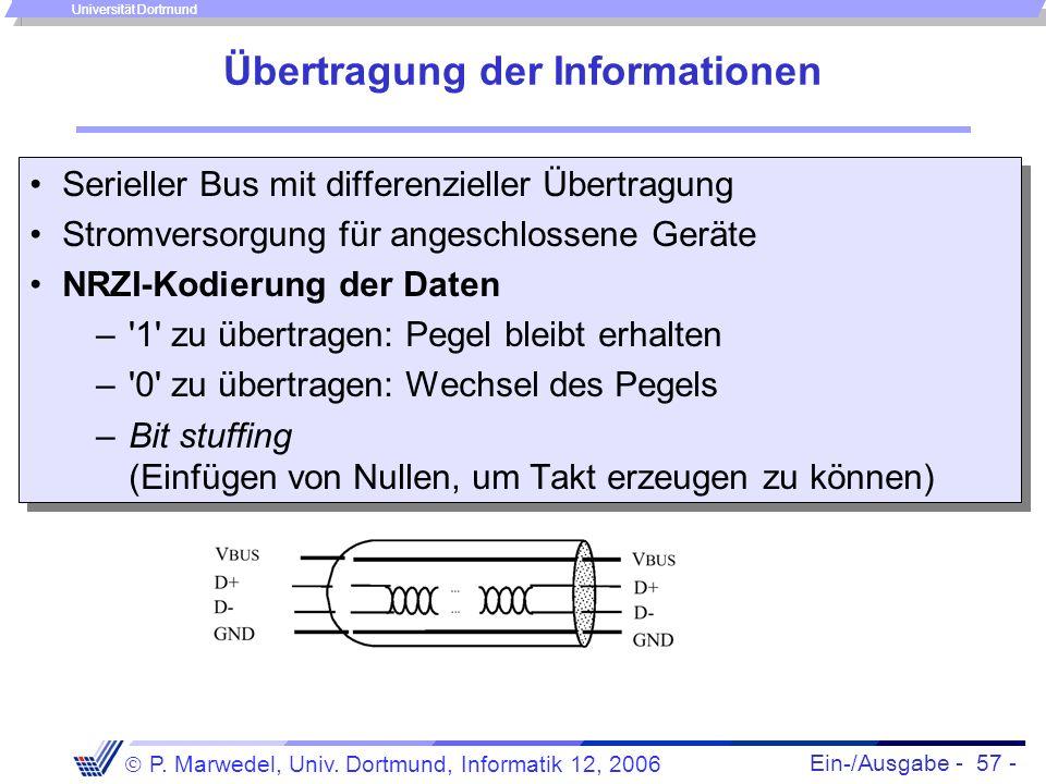 Ein-/Ausgabe - 57 - P. Marwedel, Univ. Dortmund, Informatik 12, 2006 Universität Dortmund Übertragung der Informationen Serieller Bus mit differenziel