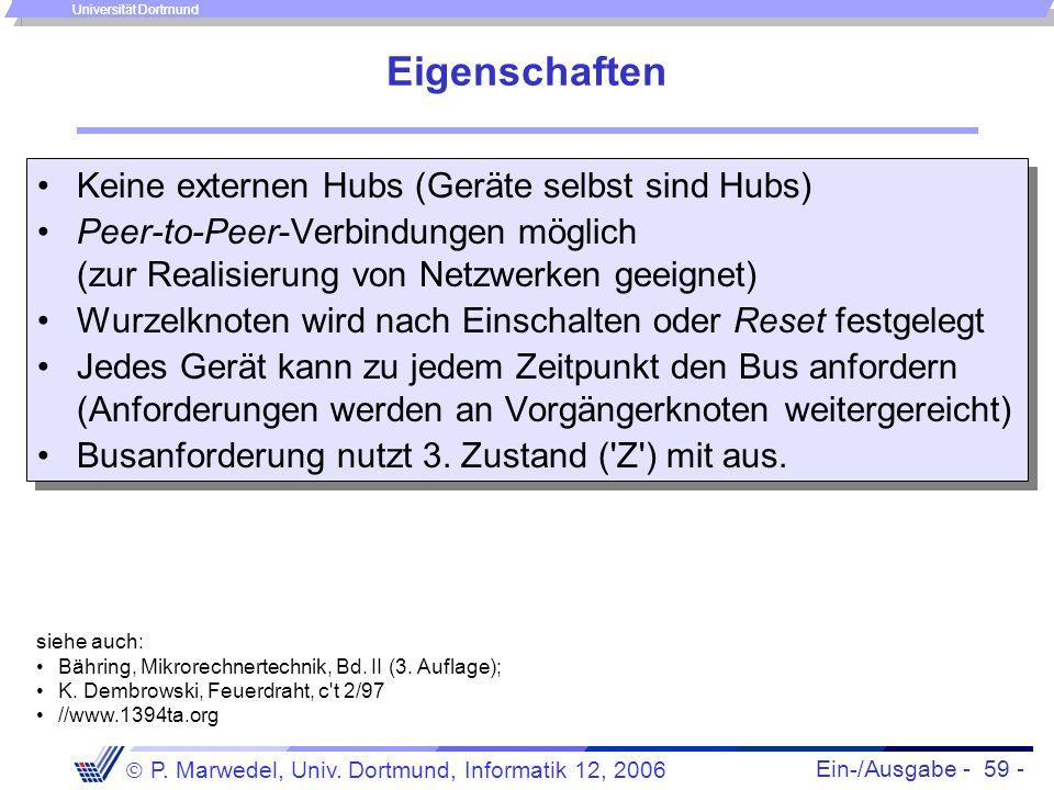 Ein-/Ausgabe - 59 - P. Marwedel, Univ. Dortmund, Informatik 12, 2006 Universität Dortmund Eigenschaften Keine externen Hubs (Geräte selbst sind Hubs)