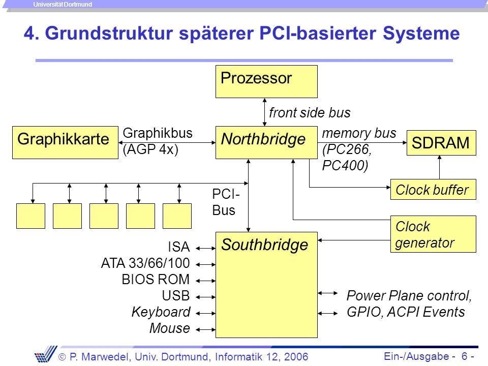 Ein-/Ausgabe - 6 - P. Marwedel, Univ. Dortmund, Informatik 12, 2006 Universität Dortmund 4. Grundstruktur späterer PCI-basierter Systeme Prozessor Nor