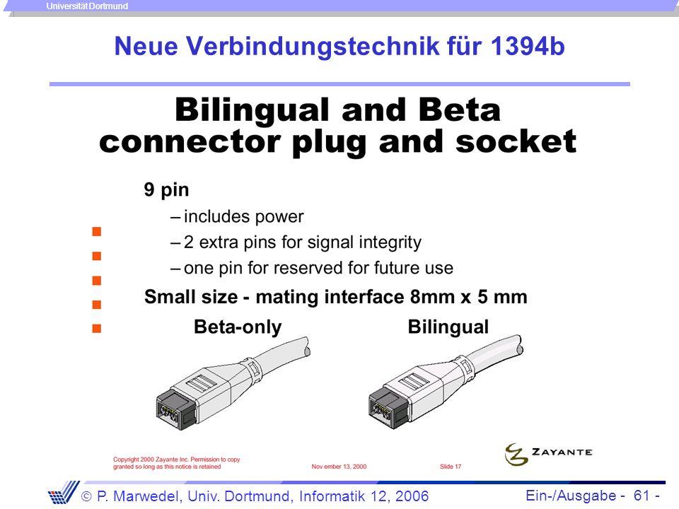 Ein-/Ausgabe - 61 - P. Marwedel, Univ. Dortmund, Informatik 12, 2006 Universität Dortmund Neue Verbindungstechnik für 1394b