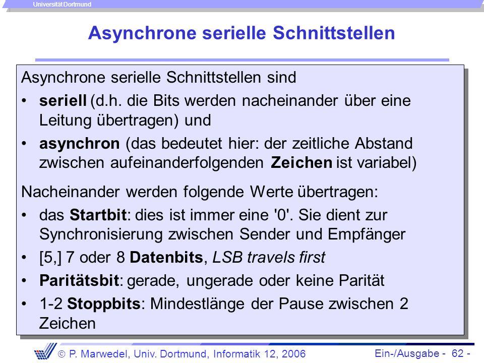 Ein-/Ausgabe - 62 - P. Marwedel, Univ. Dortmund, Informatik 12, 2006 Universität Dortmund Asynchrone serielle Schnittstellen Asynchrone serielle Schni