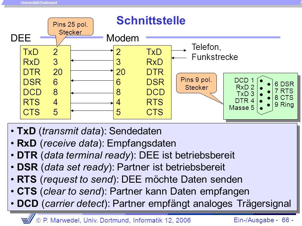 Ein-/Ausgabe - 66 - P. Marwedel, Univ. Dortmund, Informatik 12, 2006 Universität Dortmund Schnittstelle TxD2 RxD3 DTR20 DSR6 DCD8 RTS4 CTS5 2TxD 3RxD