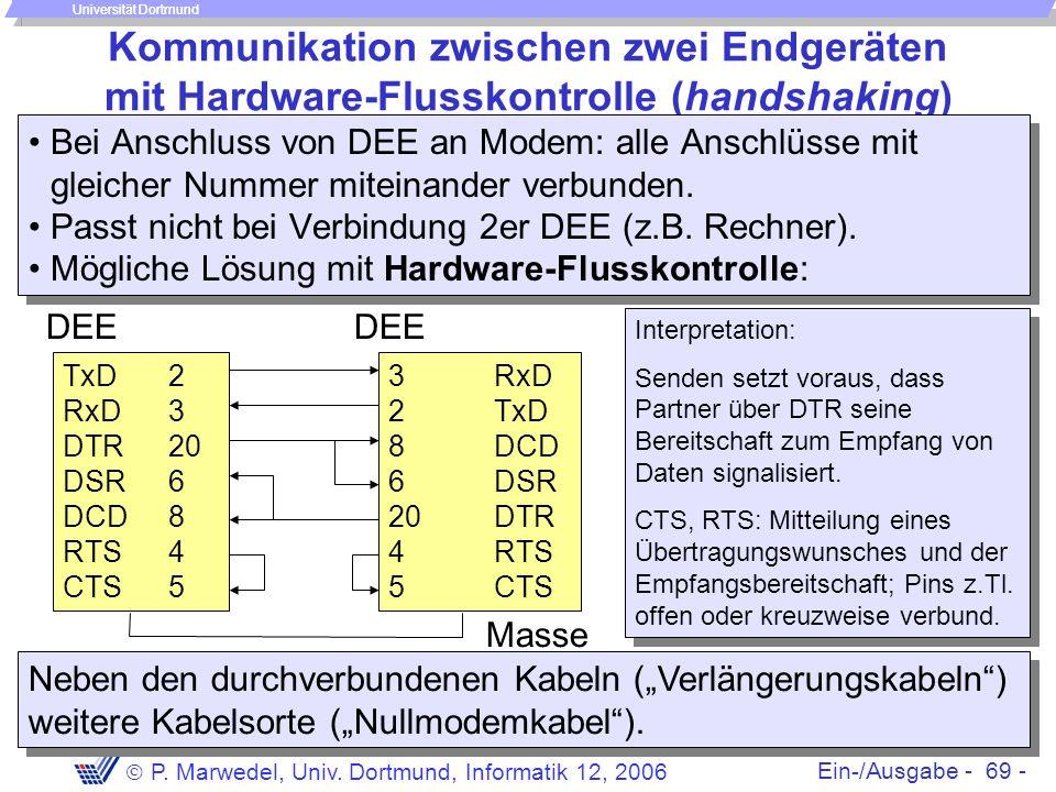 Ein-/Ausgabe - 69 - P. Marwedel, Univ. Dortmund, Informatik 12, 2006 Universität Dortmund Kommunikation zwischen zwei Endgeräten mit Hardware-Flusskon