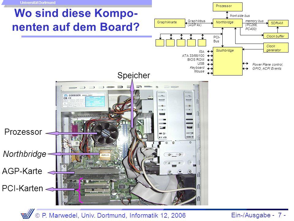 Ein-/Ausgabe - 7 - P. Marwedel, Univ. Dortmund, Informatik 12, 2006 Universität Dortmund Wo sind diese Kompo- nenten auf dem Board? Northbridge PCI-Ka