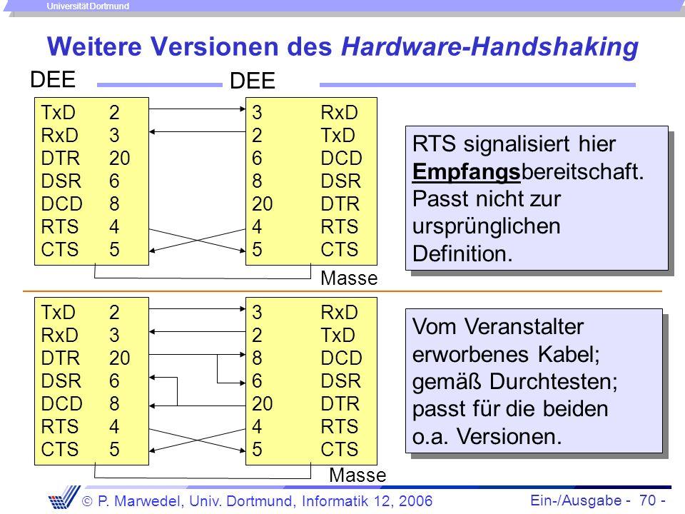 Ein-/Ausgabe - 70 - P. Marwedel, Univ. Dortmund, Informatik 12, 2006 Universität Dortmund Weitere Versionen des Hardware-Handshaking RTS signalisiert