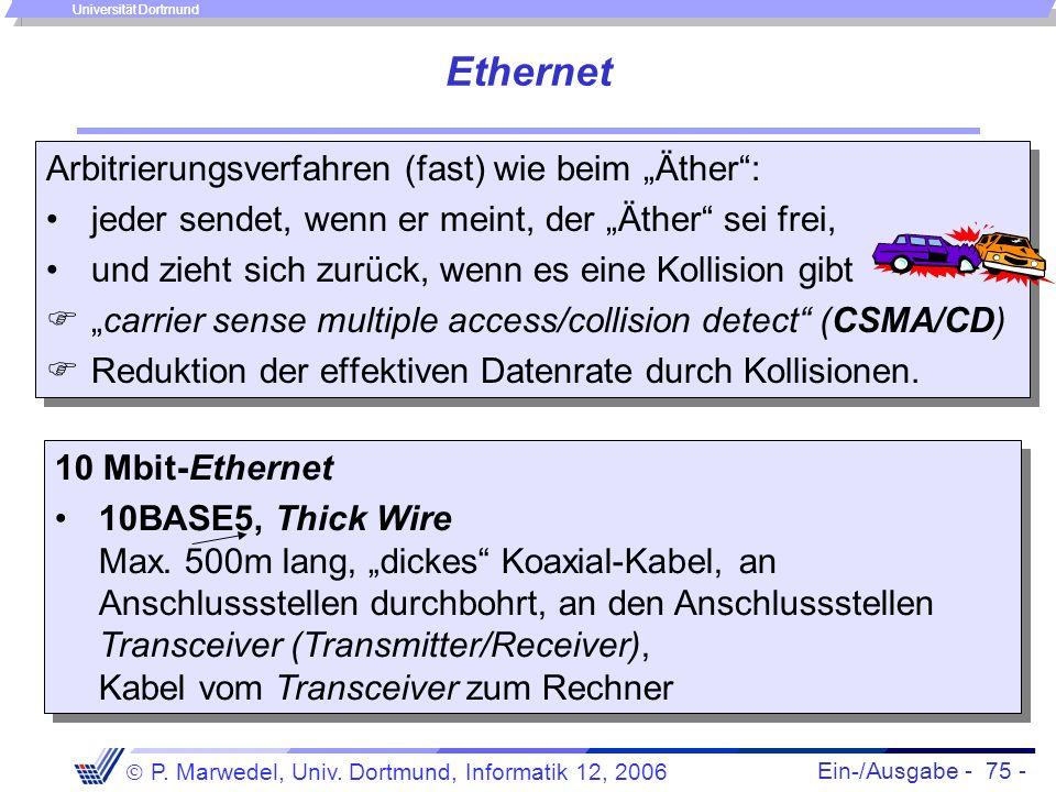 Ein-/Ausgabe - 75 - P. Marwedel, Univ. Dortmund, Informatik 12, 2006 Universität Dortmund Ethernet Arbitrierungsverfahren (fast) wie beim Äther: jeder
