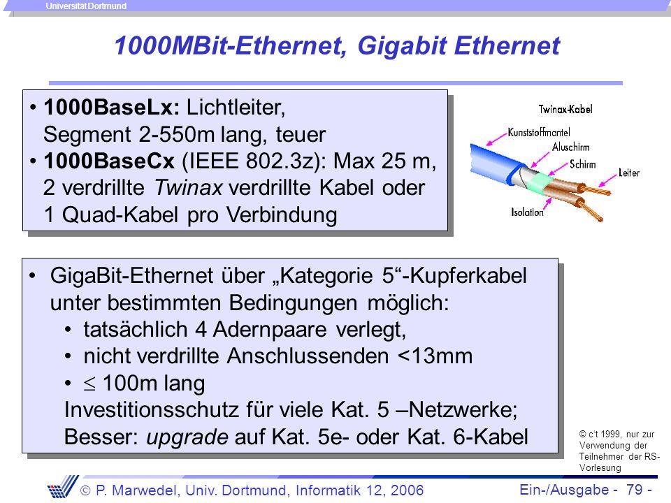 Ein-/Ausgabe - 79 - P. Marwedel, Univ. Dortmund, Informatik 12, 2006 Universität Dortmund 1000MBit-Ethernet, Gigabit Ethernet 1000BaseLx: Lichtleiter,