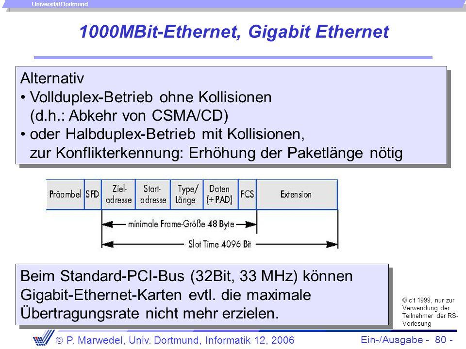 Ein-/Ausgabe - 80 - P. Marwedel, Univ. Dortmund, Informatik 12, 2006 Universität Dortmund 1000MBit-Ethernet, Gigabit Ethernet © ct 1999, nur zur Verwe