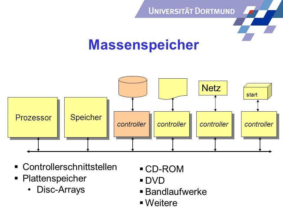 Massenspeicher Controllerschnittstellen Plattenspeicher Disc-Arrays Speicher controller Prozessor controller Netz start CD-ROM DVD Bandlaufwerke Weite