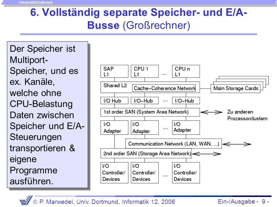 Ein-/Ausgabe - 9 - P. Marwedel, Univ. Dortmund, Informatik 12, 2006 Universität Dortmund 6. Vollständig separate Speicher- und E/A- Busse (Großrechner