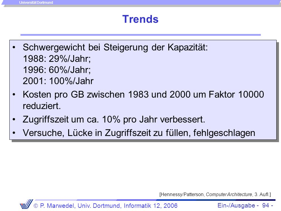 Ein-/Ausgabe - 94 - P. Marwedel, Univ. Dortmund, Informatik 12, 2006 Universität Dortmund Trends Schwergewicht bei Steigerung der Kapazität: 1988: 29%
