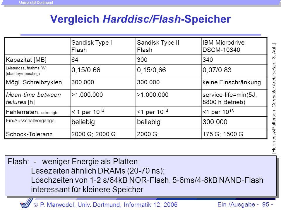 Ein-/Ausgabe - 95 - P. Marwedel, Univ. Dortmund, Informatik 12, 2006 Universität Dortmund Vergleich Harddisc/Flash-Speicher Flash: - weniger Energie a