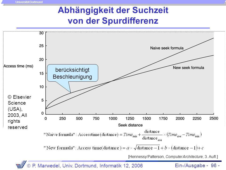 Ein-/Ausgabe - 96 - P. Marwedel, Univ. Dortmund, Informatik 12, 2006 Universität Dortmund Abhängigkeit der Suchzeit von der Spurdifferenz © Elsevier S