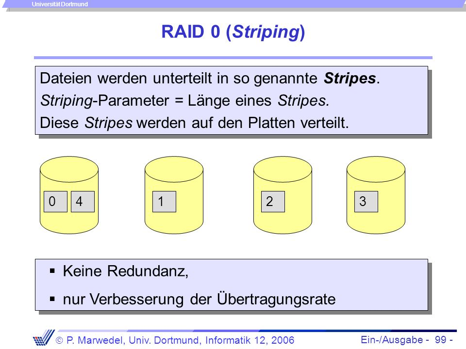 Ein-/Ausgabe - 99 - P. Marwedel, Univ. Dortmund, Informatik 12, 2006 Universität Dortmund RAID 0 (Striping) Dateien werden unterteilt in so genannte S