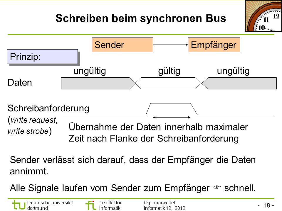 - 18 - technische universität dortmund fakultät für informatik p. marwedel, informatik 12, 2012 Schreiben beim synchronen Bus Daten Schreibanforderung