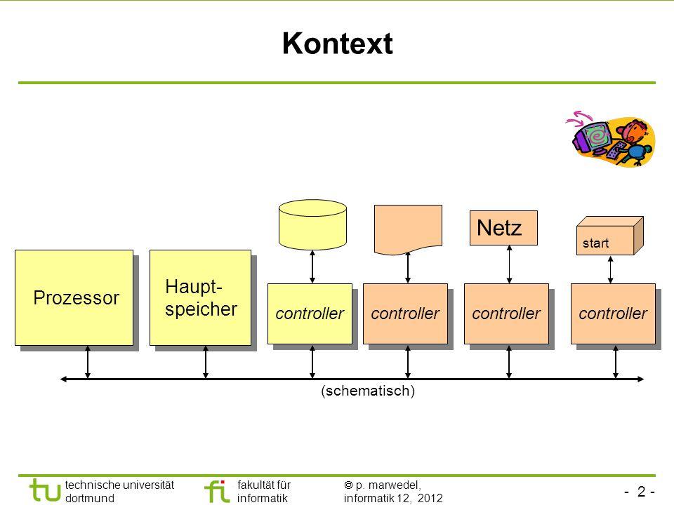 - 2 - technische universität dortmund fakultät für informatik p. marwedel, informatik 12, 2012 Kontext Haupt- speicher controller Prozessor controller