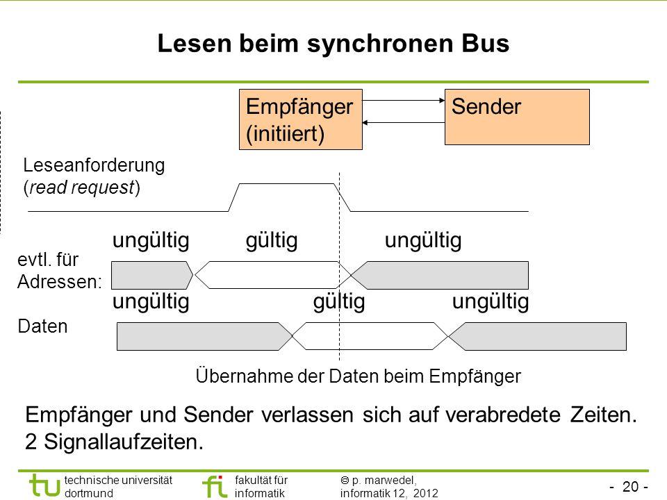 - 20 - technische universität dortmund fakultät für informatik p. marwedel, informatik 12, 2012 Lesen beim synchronen Bus Leseanforderung (read reques