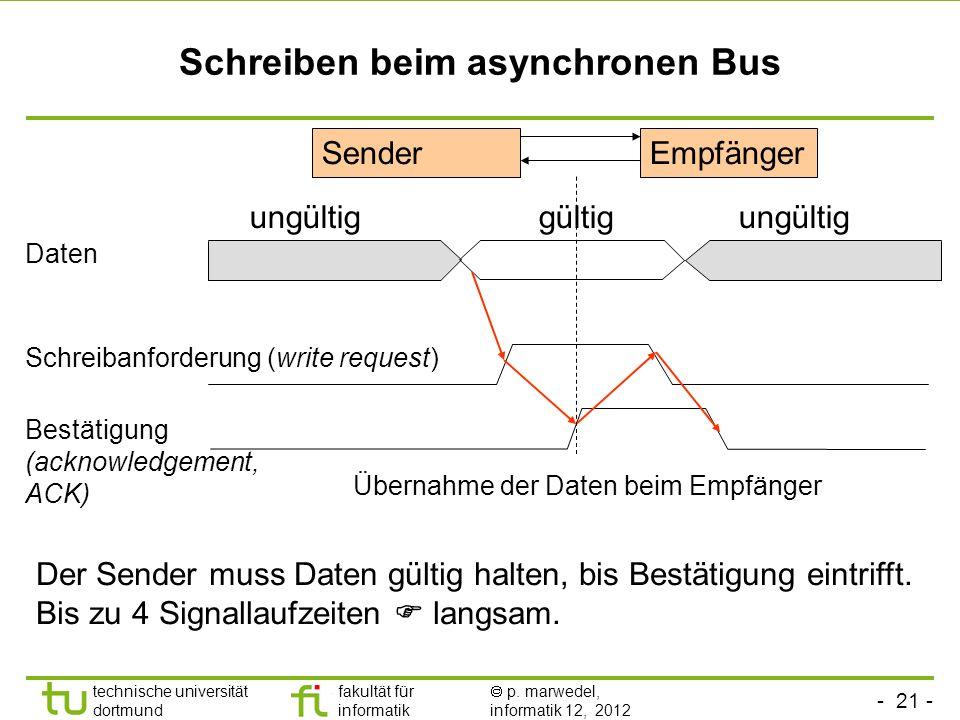 - 21 - technische universität dortmund fakultät für informatik p. marwedel, informatik 12, 2012 Schreiben beim asynchronen Bus Daten Schreibanforderun