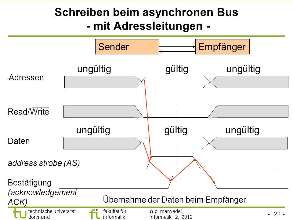 - 22 - technische universität dortmund fakultät für informatik p. marwedel, informatik 12, 2012 Schreiben beim asynchronen Bus - mit Adressleitungen -