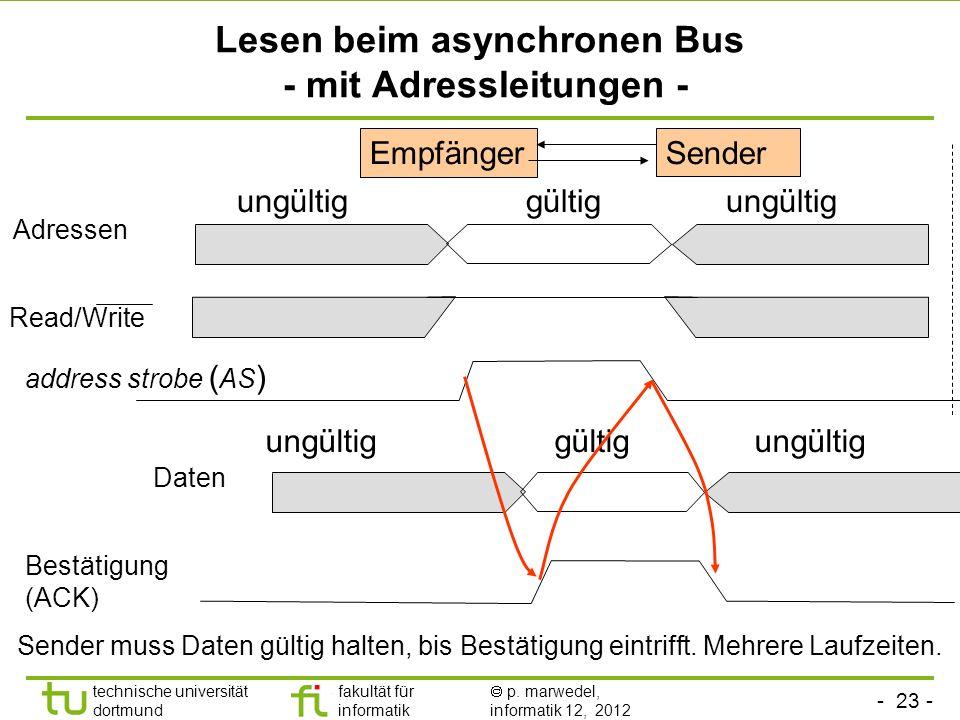 - 23 - technische universität dortmund fakultät für informatik p. marwedel, informatik 12, 2012 Lesen beim asynchronen Bus - mit Adressleitungen - Dat