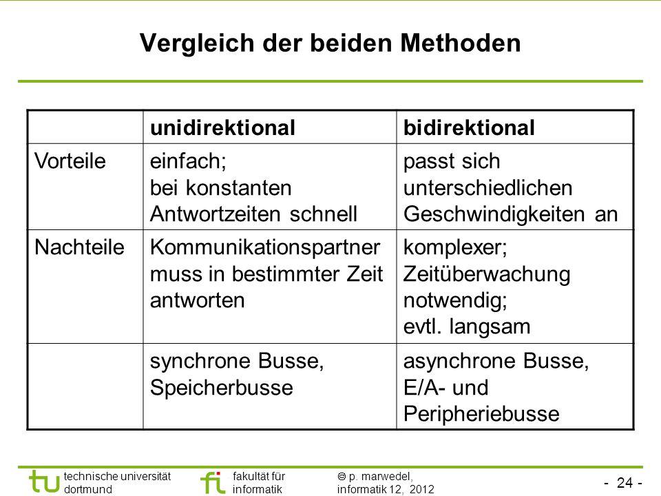 - 24 - technische universität dortmund fakultät für informatik p. marwedel, informatik 12, 2012 Vergleich der beiden Methoden unidirektionalbidirektio