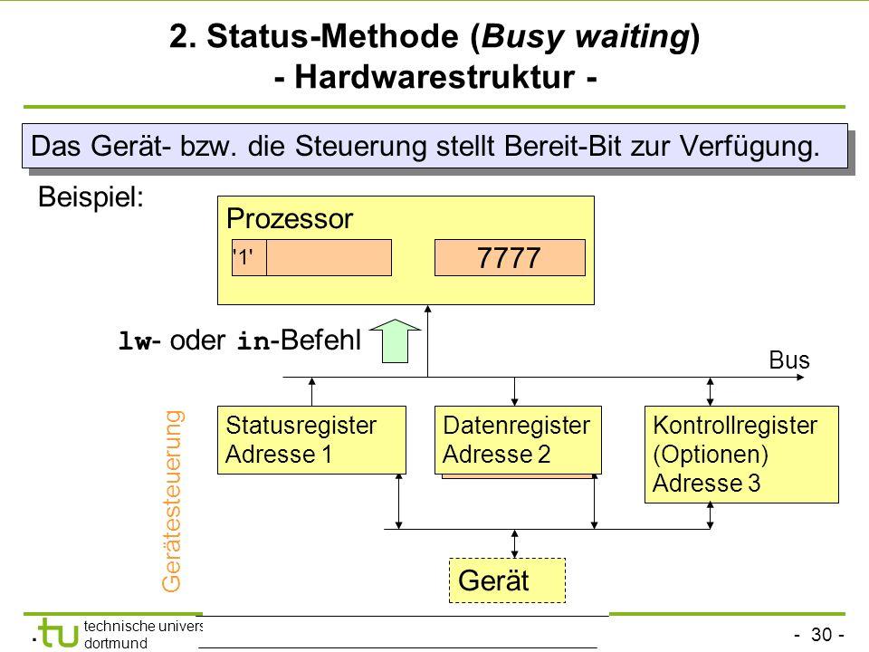 - 30 - technische universität dortmund fakultät für informatik p. marwedel, informatik 12, 2012 2. Status-Methode (Busy waiting) - Hardwarestruktur -