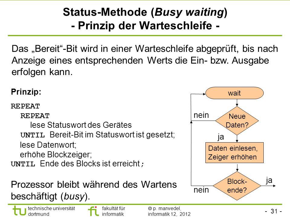 - 31 - technische universität dortmund fakultät für informatik p. marwedel, informatik 12, 2012 Status-Methode (Busy waiting) - Prinzip der Warteschle