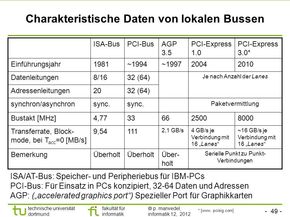 - 49 - technische universität dortmund fakultät für informatik p. marwedel, informatik 12, 2012 Charakteristische Daten von lokalen Bussen ISA-BusPCI-