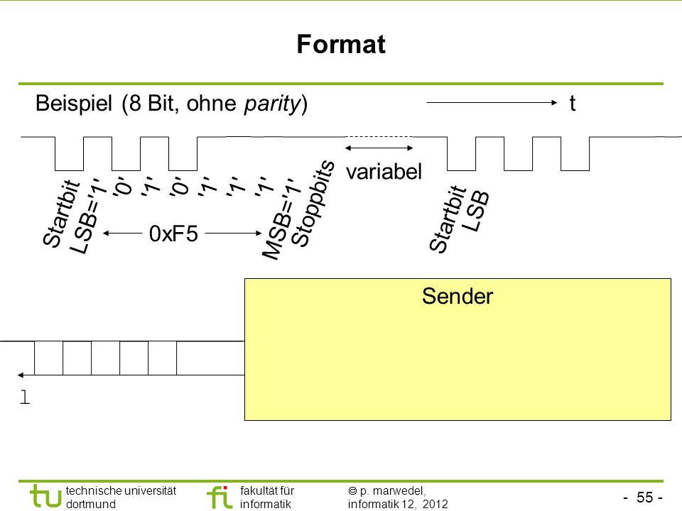 - 55 - technische universität dortmund fakultät für informatik p. marwedel, informatik 12, 2012 Format variabel Startbit LSB='1' LSB MSB='1' Stoppbits