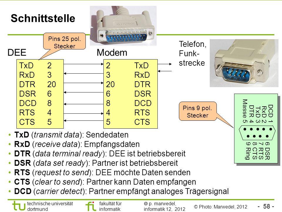 - 58 - technische universität dortmund fakultät für informatik p. marwedel, informatik 12, 2012 Schnittstelle TxD2 RxD3 DTR20 DSR6 DCD8 RTS4 CTS5 2TxD