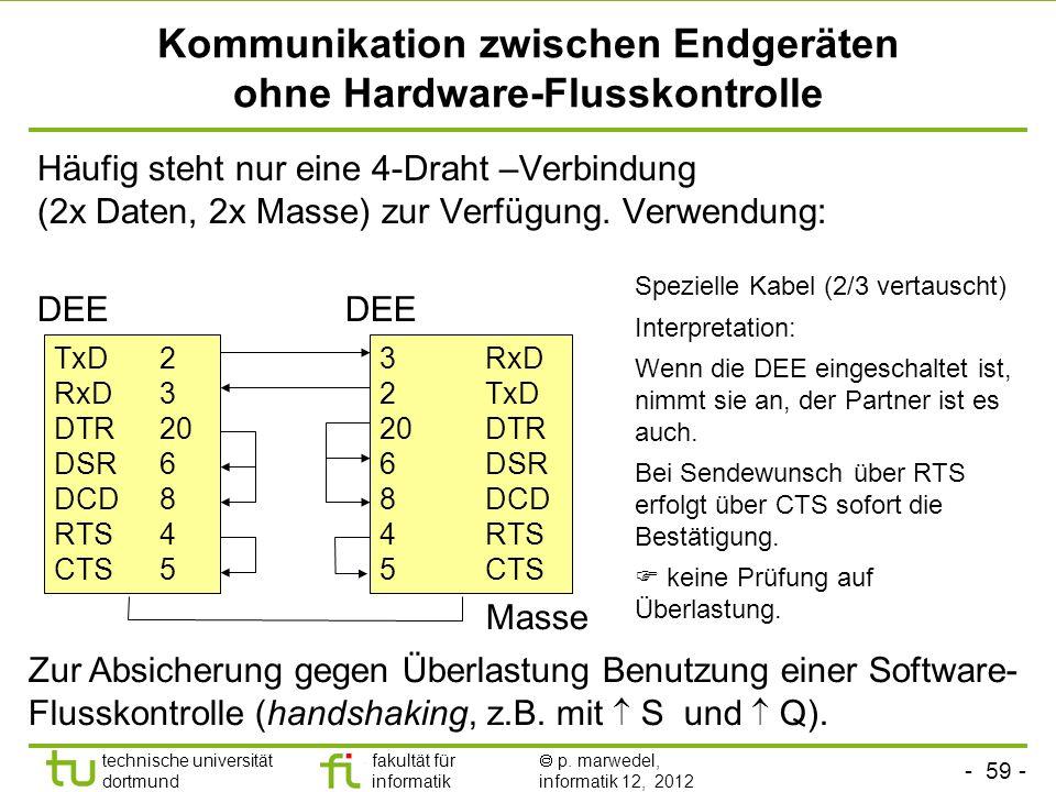 - 59 - technische universität dortmund fakultät für informatik p. marwedel, informatik 12, 2012 Kommunikation zwischen Endgeräten ohne Hardware-Flussk
