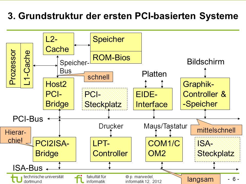 - 6 - technische universität dortmund fakultät für informatik p. marwedel, informatik 12, 2012 3. Grundstruktur der ersten PCI-basierten Systeme L2- C