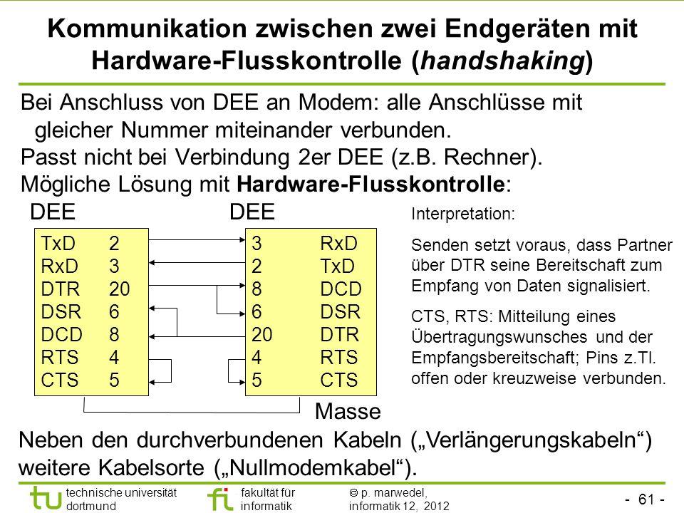 - 61 - technische universität dortmund fakultät für informatik p. marwedel, informatik 12, 2012 Kommunikation zwischen zwei Endgeräten mit Hardware-Fl