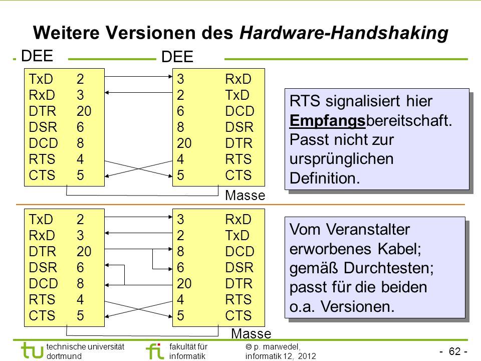 - 62 - technische universität dortmund fakultät für informatik p. marwedel, informatik 12, 2012 Weitere Versionen des Hardware-Handshaking RTS signali