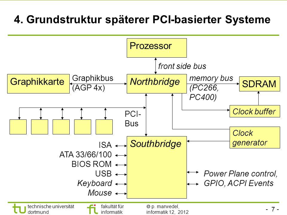 - 7 - technische universität dortmund fakultät für informatik p. marwedel, informatik 12, 2012 4. Grundstruktur späterer PCI-basierter Systeme Prozess