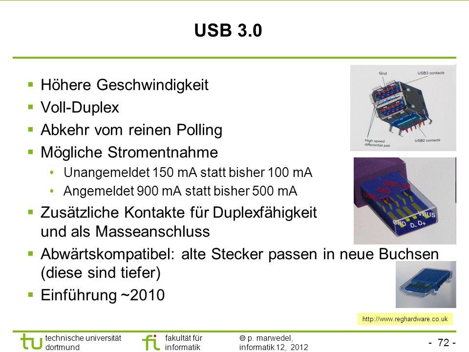 - 72 - technische universität dortmund fakultät für informatik p. marwedel, informatik 12, 2012 USB 3.0 Höhere Geschwindigkeit Voll-Duplex Abkehr vom